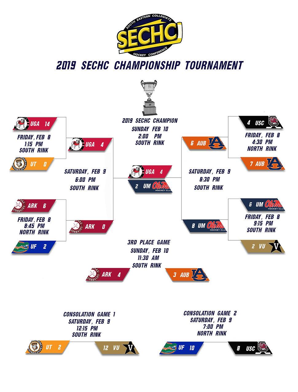 SECHC Tournament Bracket Updated Final 1