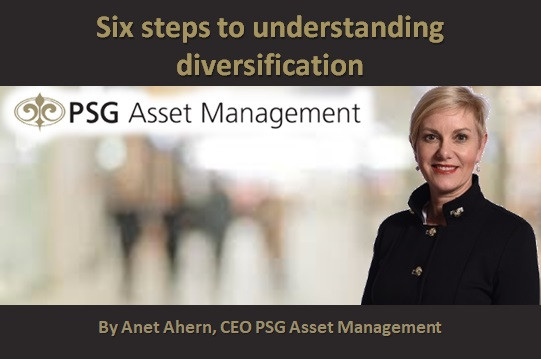 Six steps to understanding diversification