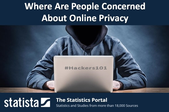 Where Are People Concerned About Online Privacy