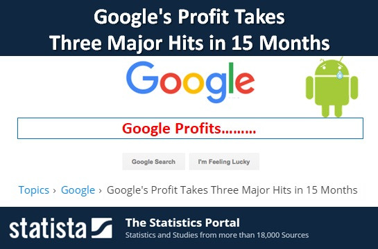 Google's Profit Takes Three Major Hits in 15 Months