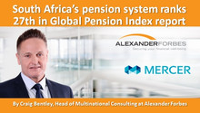 South Africa's pension system ranks 27th in Global Pension Index report