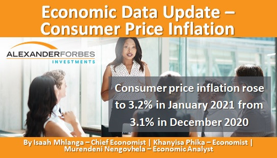 Economic Data Update – Consumer Price Inflation