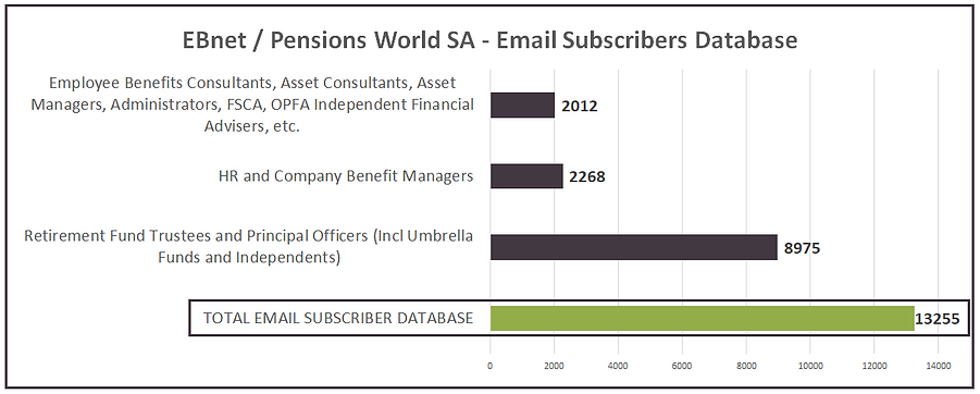EBnet Email Database Stats Aug 2021.png