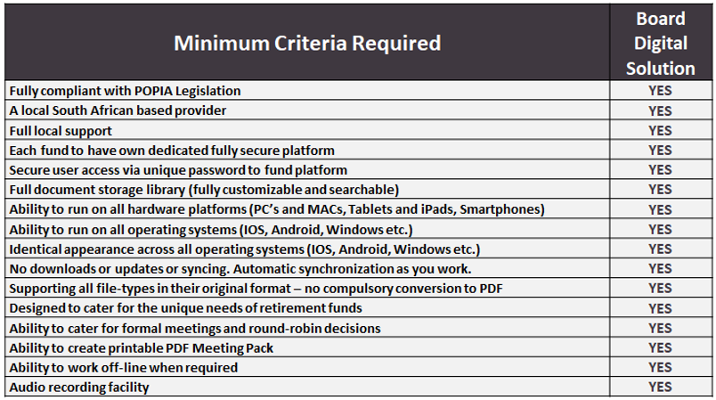 EBnet Requirements List.png