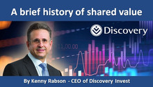 A brief history of shared value