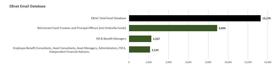 EBnet Email Database Footprint Q1 2020.p