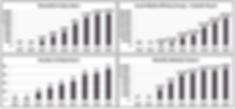 EBnet Stats Q1 2020.png
