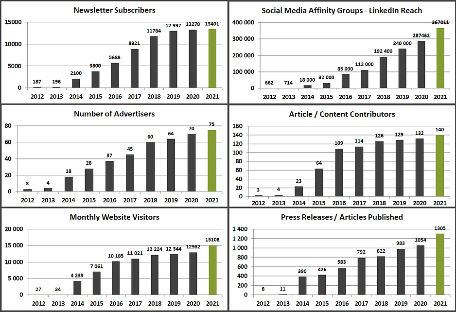 EBnet Main Stats 2021.png