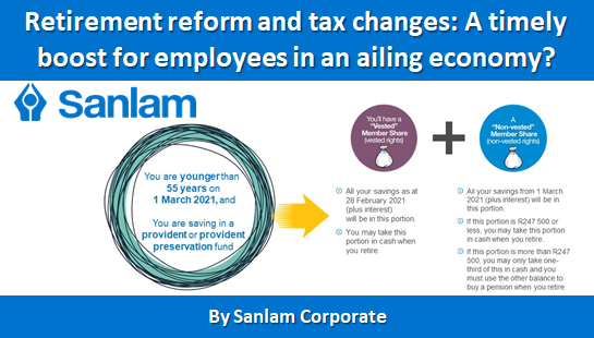 Retirement reform and tax changes: A timely boost for employees in an ailing economy?