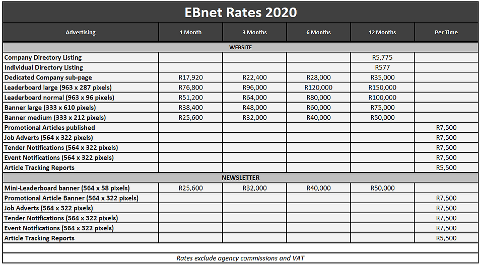 EBnet Rates 2020.png