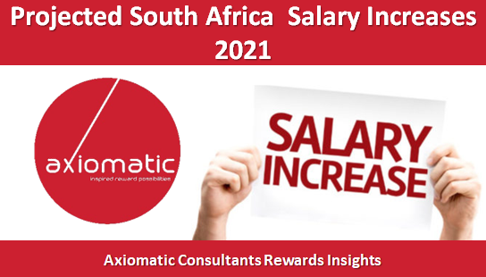 Projected South Africa  Salary Increases 2021