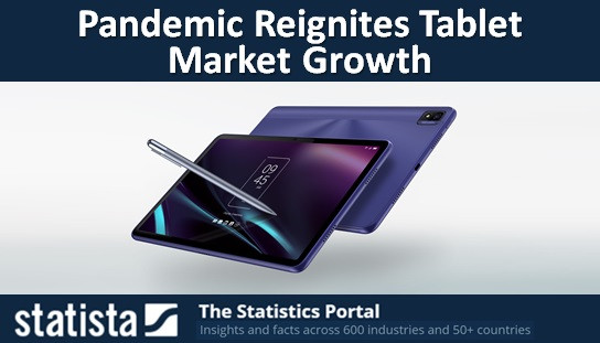 Pandemic Reignites Tablet Market Growth