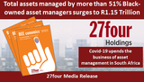 Total assets managed by more than 51% Black-owned asset managers surges to R1.15 Trillion