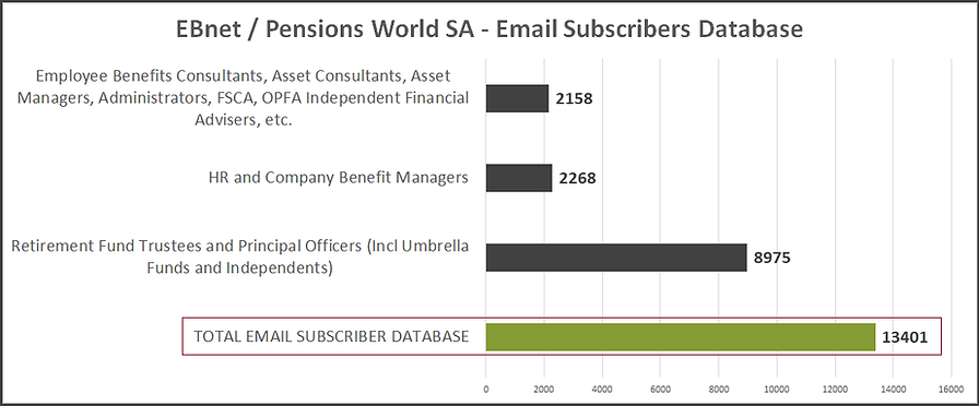 EBnet PWSA Email Subscribers Database 20