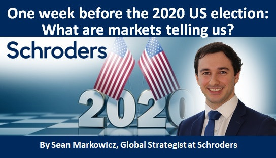 One week before the 2020 US election: What are markets telling us?