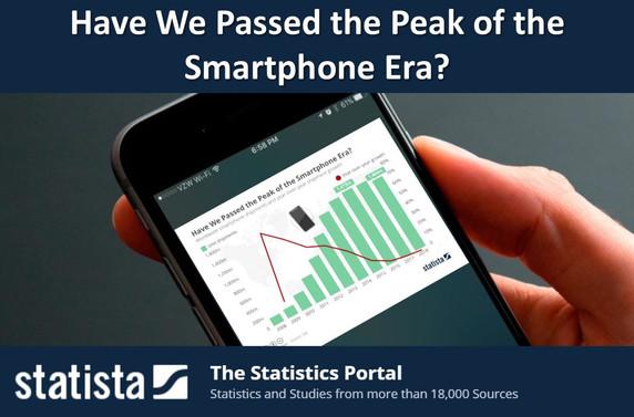 Have We Passed the Peak of the Smartphone Era?