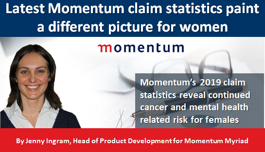 Latest Momentum claim statistics paint a different picture for women