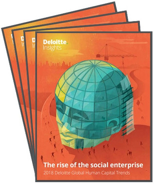 2018 Deloitte Global Human Capital Trends Report