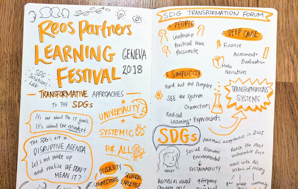 Welcome to the 2018 Learning Festival