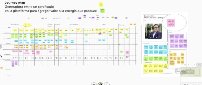 Proceso diseño UX Pulse energía