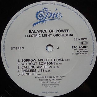 Balance Of Power EPC 26467 Side B
