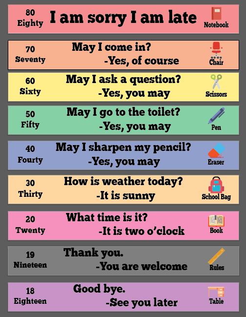 İngilizce Cümleler 8