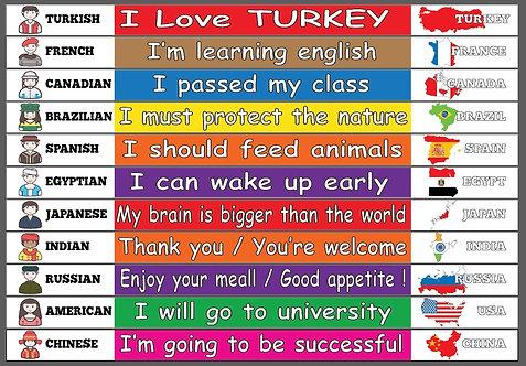 İngilizce Cümleler 20