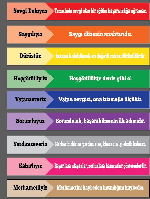 Değerler Eğitimi 2