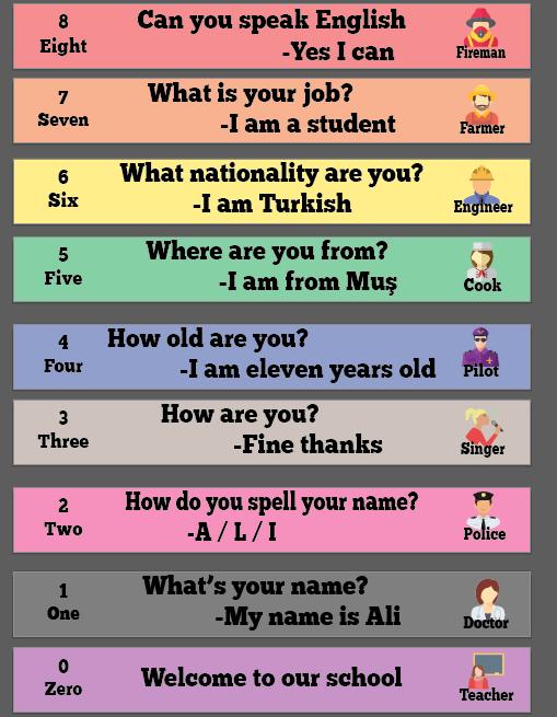 İngilizce Cümleler 13
