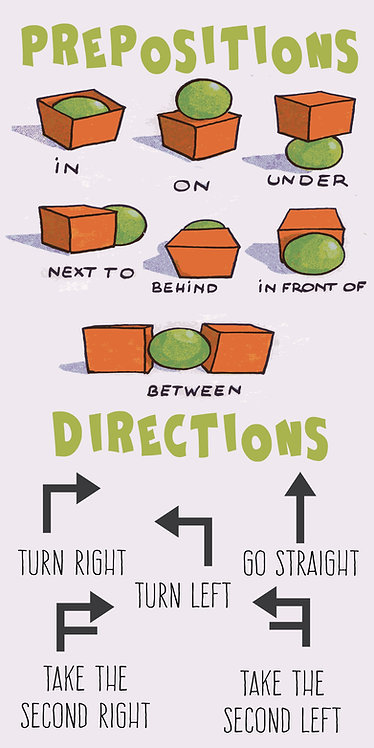 Prepositions and Directions