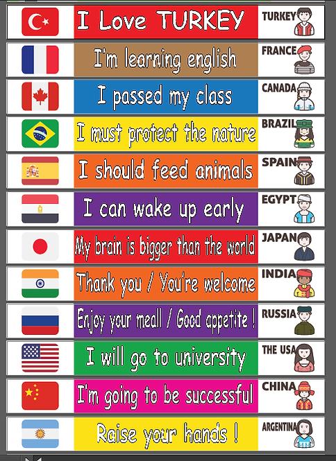 İngilizce Cümleler 19