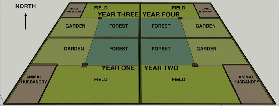 FIELD LAYOUT.png