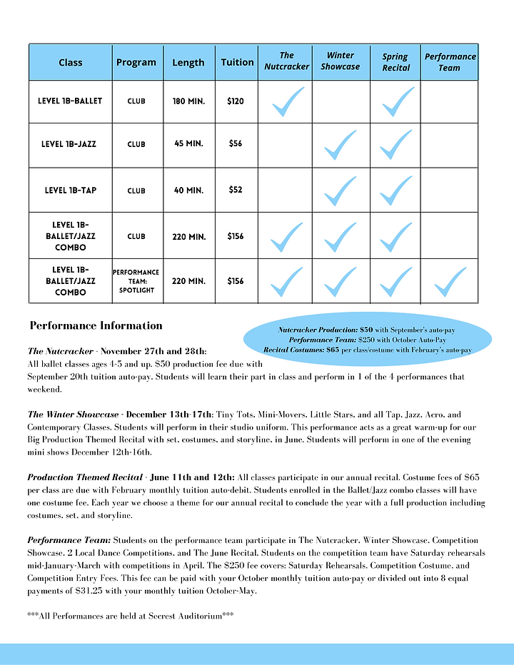 Level 1B Program Info .png