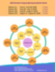 JAC 2020 Summer Circular Graph-G 9 - 10.