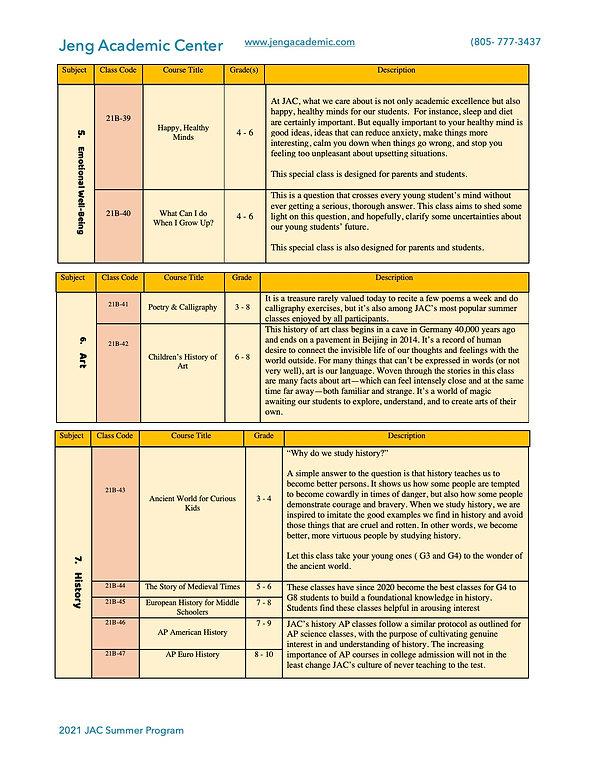 2021 Summer Program Description-page 5-0