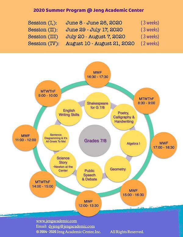 JAC 2020 Summer Circular Graph-G 7-8.jpg