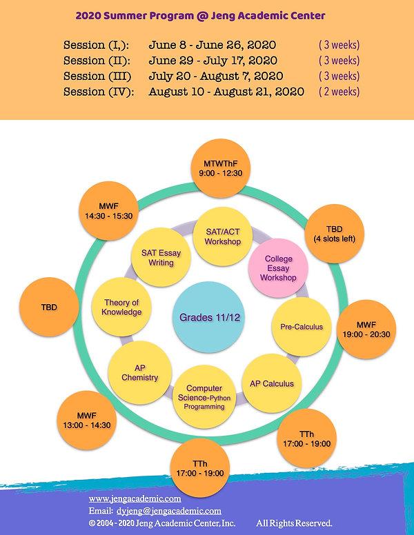 JAC 2020 Summer Circular Graph-G 11-12.j