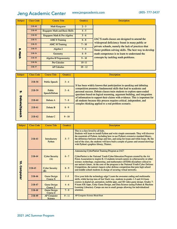 2021 Summer Program Description-page 6-0