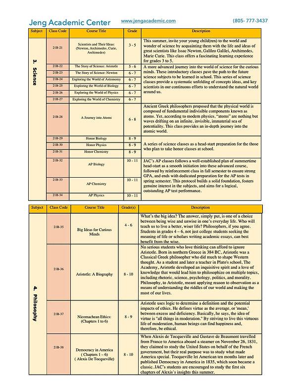 2021 Summer Program Description-page 4-0