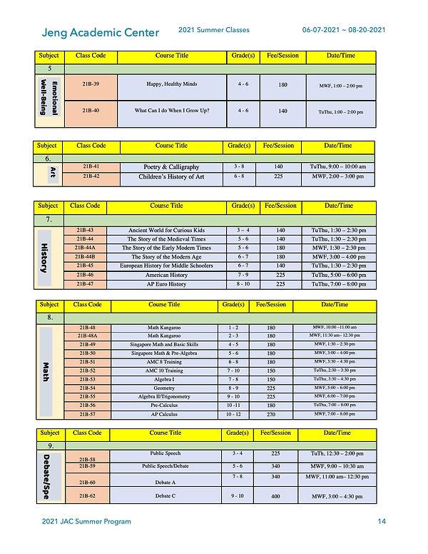 2021 Summer Program Description-page 9-0
