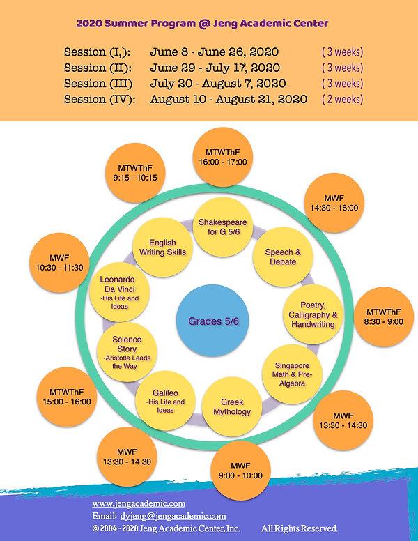 JAC 2020 Summer Circular Graph-G 5 - 6.j