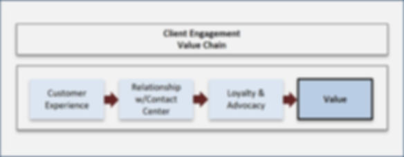 CEM Value Chain 12.8.19.jpg