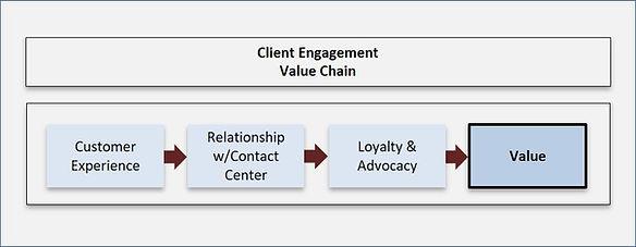 CEM Value Chain 12.8.19.jpg