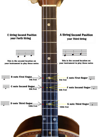 tambura neck Second position E & A  stri