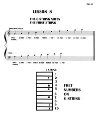 THE FIRST STRING NOTES.jpg