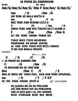 Ja Pijem Da Za Boravim lyrics G#.jpg