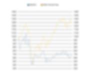 BaryonMGFL_Graph.png