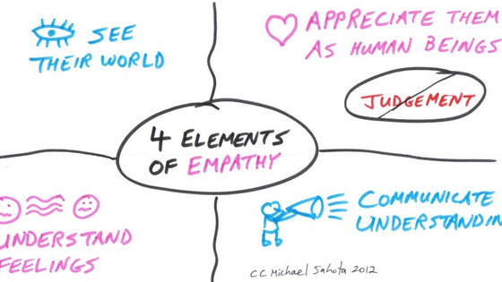 Are Compassion and Empathy the Secret Ingredients to Superior Solutions?