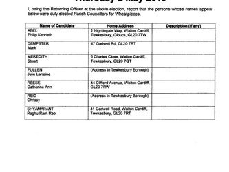 Notice of Uncontested Election for Wheatpieces Parish Councillors and Notice of Vacancy for Parish C