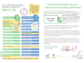 Important Changes to Refuse & ~Recycling Collections